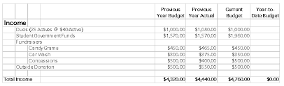 budgets sample 6 budgeting plan sample references format