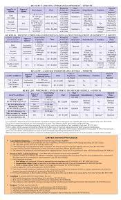 Garfield Heights Ovi Chart Dus Penalty Chart Ovi Lawyer Cleve M Johnson