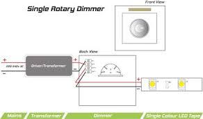 lutron maestro dimmer wiring diagram images dmx led controller wiring diagram tractor repair wiring diagram