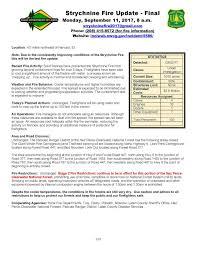 Idaho Fire Information September 2017