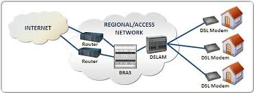 broadband network architecture access network models wired home network diagram at Wired Broadband Diagram