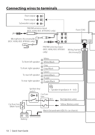 kenwood kdc mp228 wiring diagram collection wiring diagram collection kenwood kdc-108 wiring diagram kenwood kdc mp228 wiring diagram medium size of 10 reasons your kenwood amp wiring is
