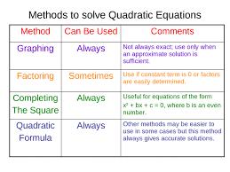 lesson 10 4 solving quadratic equations by using the quadratic formula slide 2