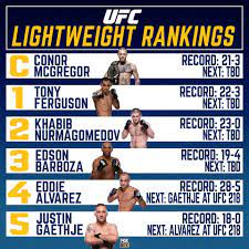 UFC on FOX - The UFC lightweight rankings have been...