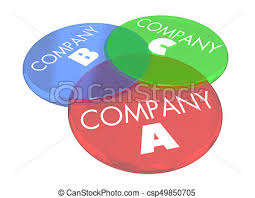 Venn Diagram Overlap Company A B C Venn Diagram Overlapping Circles 3d Illustration