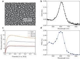 plasmon enhanced light energy conversion using gold nanostructured fig 1