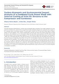 Exergy Analysis of Combined Cycle Power Plant: NTPC Dadri, India ...