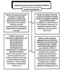 Дипломная работа Криминалистическая характеристика и особенности  ПРИЛОЖЕНИЕ 2