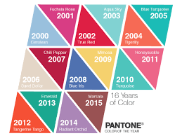 Two Ideas For Predicting The Next Color Of The Year Facts