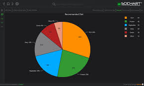Custom Pie Chart Android Example Wpf Pie Chart Fast Native Chart Controls For Wpf Ios