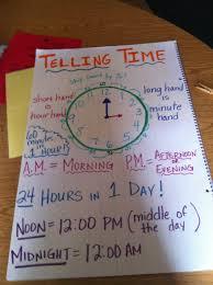 24 Hour Time Anchor Chart Bedowntowndaytona Com