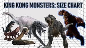 King Kong Size Comparison Videos 9tube Tv