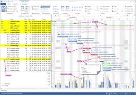 Gantt Chart Wikipedia Rillsoft Project Wikipedia