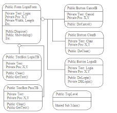 ba    unified modeling language  uml uml class diagram