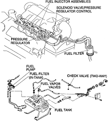 Solved where is the fuel filter located on 1996