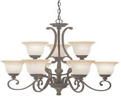 kichler lighting recalls chandeliers due to injury hazard sold pertaining to kichler lighting chandelier