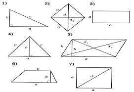 Конспект урока по геометрии Площадь многоугольников класс На экран проектируют геометрические фигуры и формулы вычисления площадей Учащиеся должны составить пару геометрическая фигура и формула с помощью которой