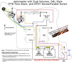 upgrading jazzmaster electronics part ii wiring mods reverb click to view full size