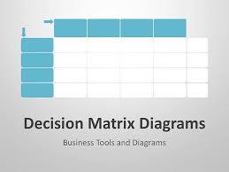 Decision Matrix Diagrams