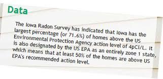 Radon Level Chart Radon Testing Mitigation Des Moines Ia Ameriserv Radon