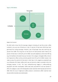 Starbucks Gantt Chart Term Paper Example November 2019