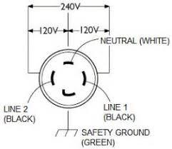 similiar nema wiring diagram keywords nema l14 30 wiring diagram nema l14 30p wiring diagram nema l14