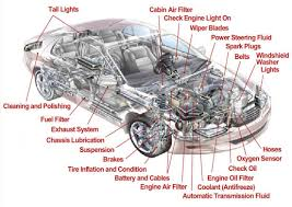 car diagram exterior car image wiring diagram exterior engine diagram exterior wiring diagrams on car diagram exterior