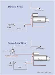 relay starter relay