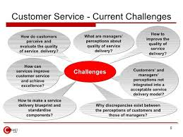 Customer Services Experience Customer Service Strategy Customer Experience Customer
