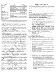 Rootshield Wp Label Pdf Bioworks Inc Pages 1 3