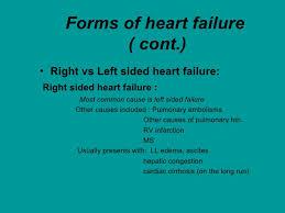 Right Vs Left Sided Heart Failure Chart Heart Failure