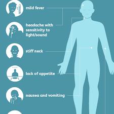 Light Fever Meningitis Signs Symptoms And Complications