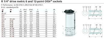 Socket Sets Sizes Simple Standard Socket Size Chart In Order