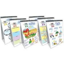 Common Core Standards And Strategies Flip Chart Newpath Learning 6 Piece English Language Common Core