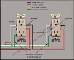 electric plug wiring diagram electric image wiring wiring diagram for electrical receptacle jodebal com on electric plug wiring diagram