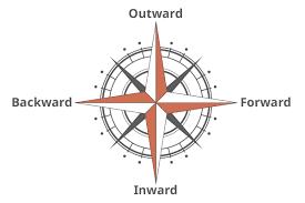 moral compass essay custom paper service moral compass essay