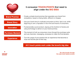 forget the p s focus on the touch points of consumer connectivity strategic thinking 2016 085