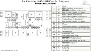 2005 ford mustang fuse diagram g2 1996 Ford Mustang Gt Fuse Box Diagram 1996 Ford Econoline Fuse Box Diagram