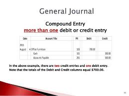 Compound Entry More Than One Debit Or Credit Entry In The