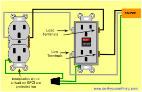 wiring outlet to gfci wiring diagram schematics baudetails info gfci wiring diagrams nilza net