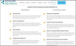 Nonprofit Fundraising A Complete Overview 20 Methods