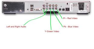 direct tv whole house wiring direct diy wiring diagrams directv whole home dvr wiring diagram nilza net