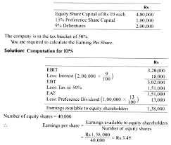 Ebit Eps Analysis In Leverage Concept Advantages And Other
