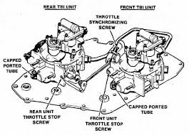 corvette fuel system 1982 corvette fuel system diagram