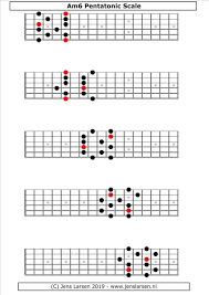 Guitar Pentatonic Scales Chart Pdf Min6th Pentatonic Scales In Positions Jens Larsen