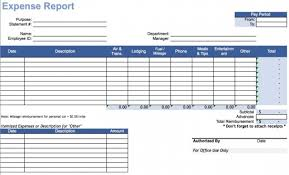 Excel Travel Expense Report Template Travel Expense Report Template Apcc2017