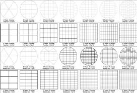Pin By Laura Boubel On Cooking Tools Charts In 2019 Cake