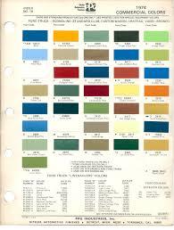 64 Matter Of Fact Ppg Automotive Paint Online
