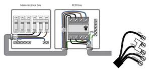 wiring diagram 3 phase rcd alexiustoday 230 Volt Wiring Diagram wiring diagram 3 phase rcd 230 volt three phase rcd wiring in xm pack only 230 volt wiring diagram for a quad breaker