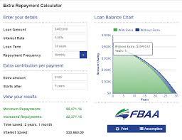 Home Loan Calculators